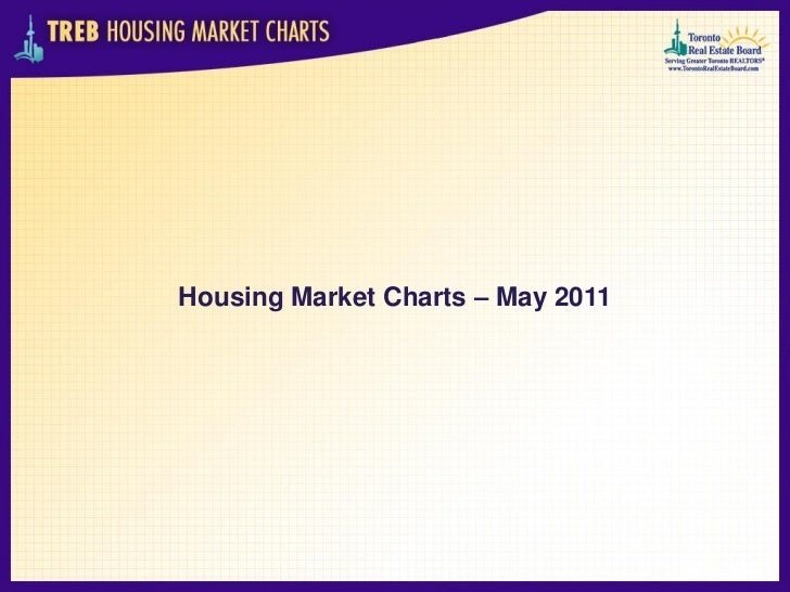 Housing Market Charts – May 2011