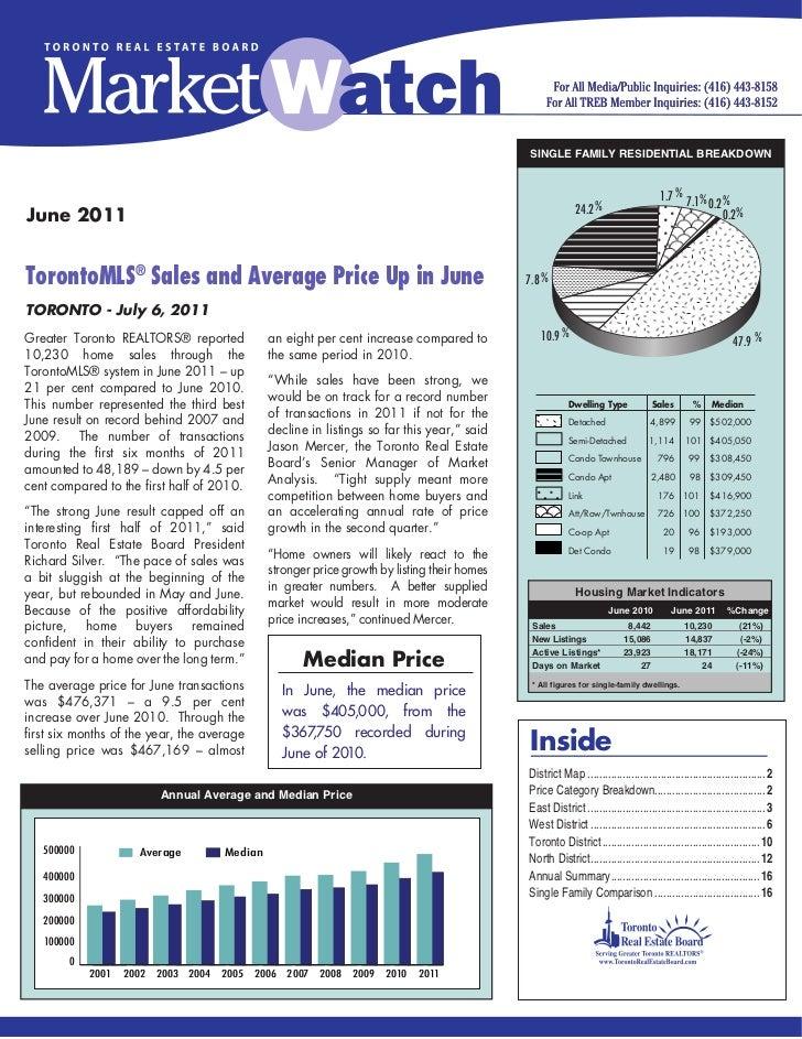 Toronto real estate statistics june 2011