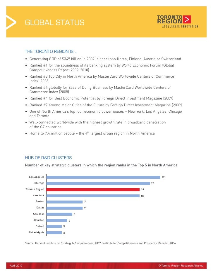 Toronto Region: Global Status fact sheet April 2010