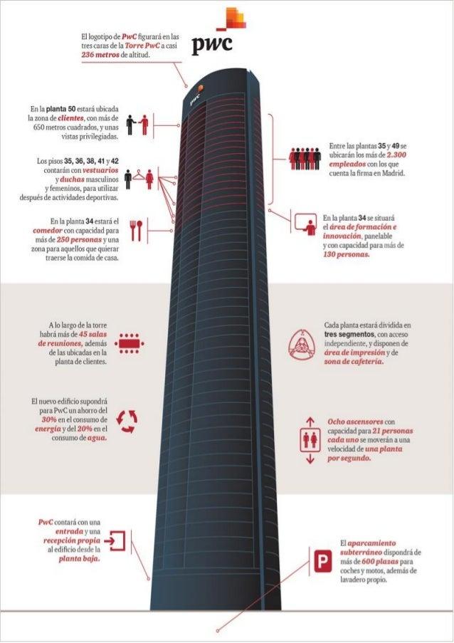 Torre PwC Madrid Infografia