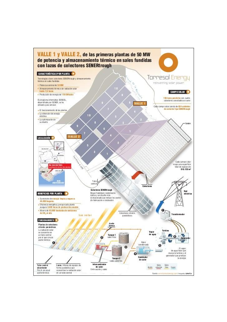 VALLE 1 y VALLE 2, de las primeras plantas de 50 MWde potencia y almacenamiento térmico en sales fundidascon lazos de cole...