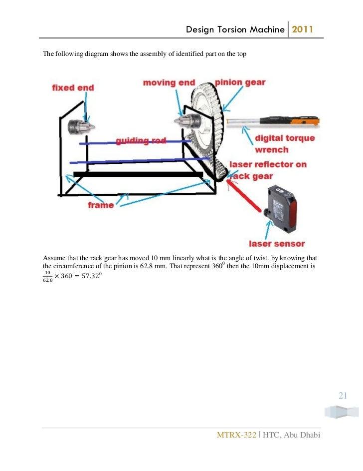 Torsion Test Machine Design