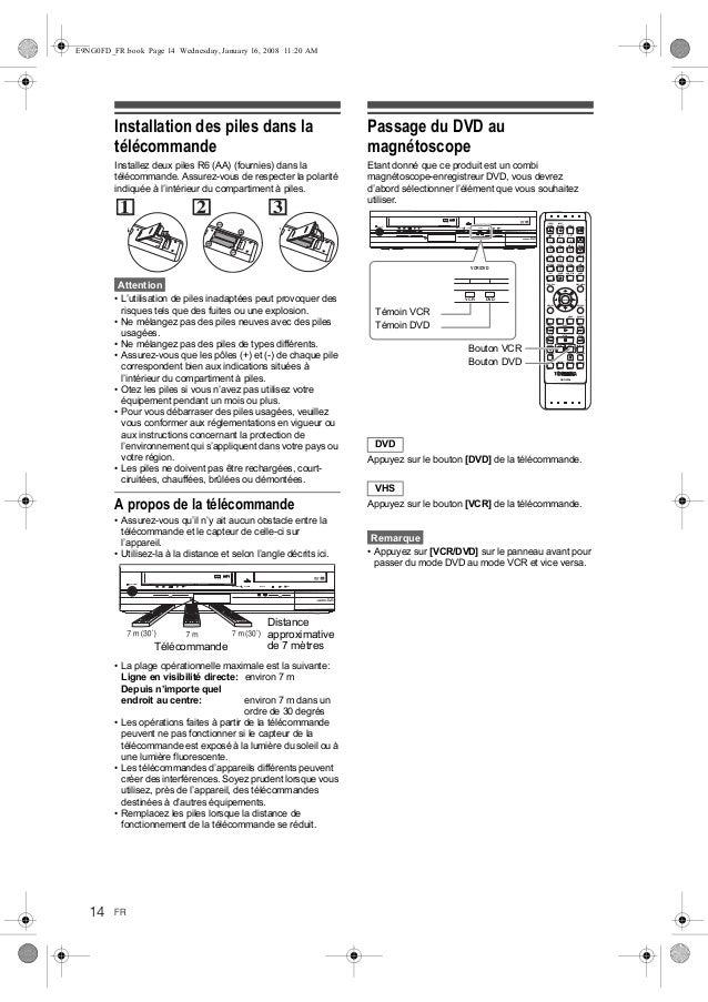 Toshiba dvr-60-notice-mode-emploi-guide-manuel-pdf