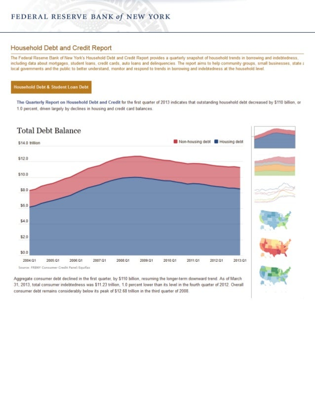 Household Debt and Credit Report - Total Debt Balance