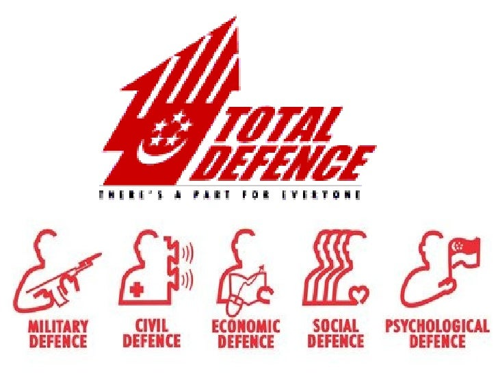 singapore total defence