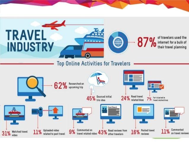 Industri Pariwisata dan Dunia Digital (pic from slideshare)