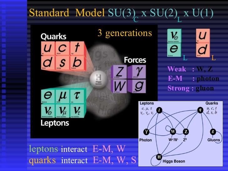 Quark lepton bandcamp download