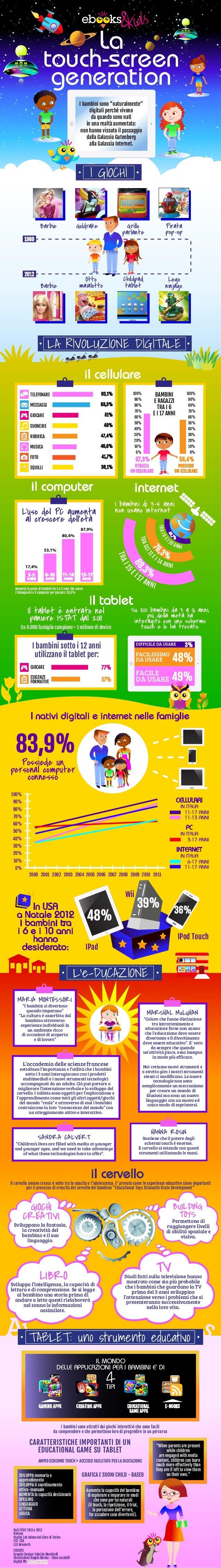"""La touch-screen generation I bambini sono """"naturalmente"""" digitali perchè vivono da quando sono nati in una realtà aumentat..."""