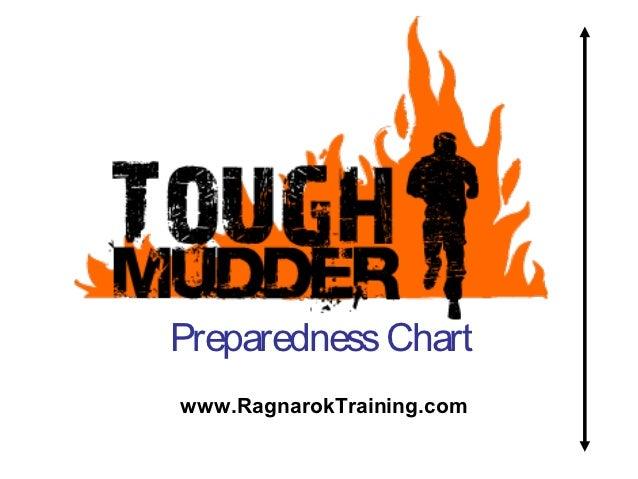 Tough Mudder Preparedness Chart