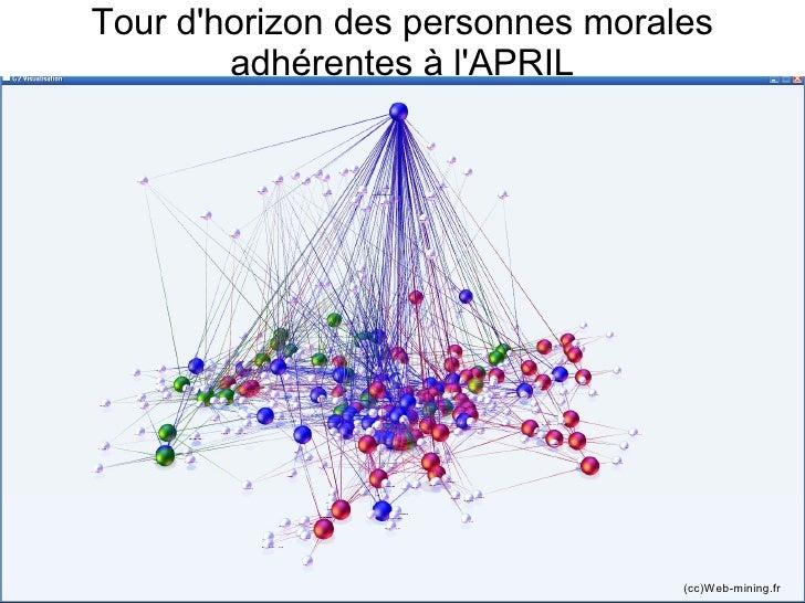 Tour d'horizon des personnes morales         adhérentes à l'APRIL                                       (cc)Web-mining.fr