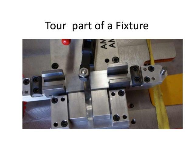 Tour part of a Fixture