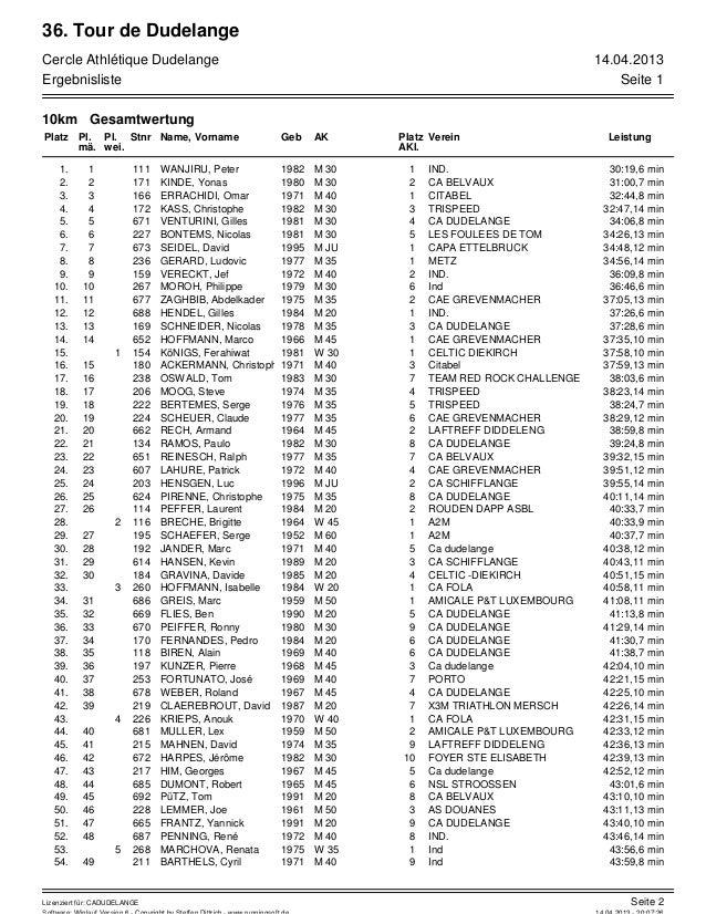 36. Tour de DudelangeCercle Athlétique Dudelange                                                                      14.0...
