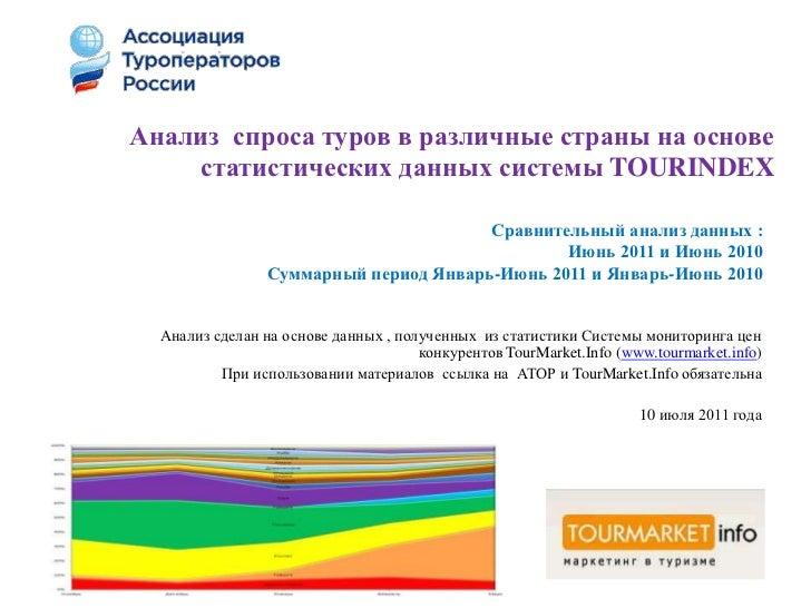 Анализ  спроса туров в различные страны на основе статистических данных системы TOURINDEX<br />Сравнительный анализ данных...