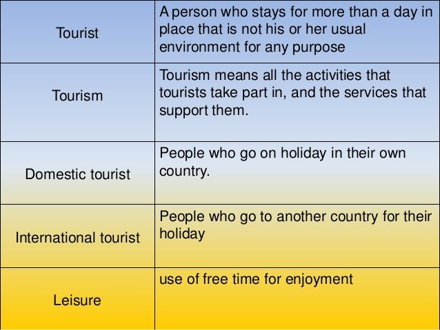 What keywords can i use in my Leisure and tourism coursework?