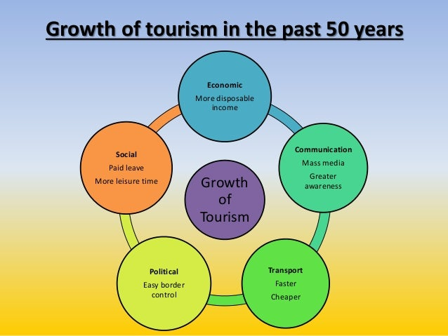 gcse geography tourism coursework Gcse geography coursework tourism - dead or alivespecialized writing coursescourse-work writing is now the hardest job in.