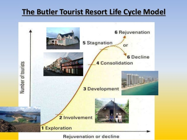 butlers tourism lifecycle model essay Read this essay on butler tourist area life cycle tourist area life cycle model according to butler's talc model a tourism destination goes through six stages.