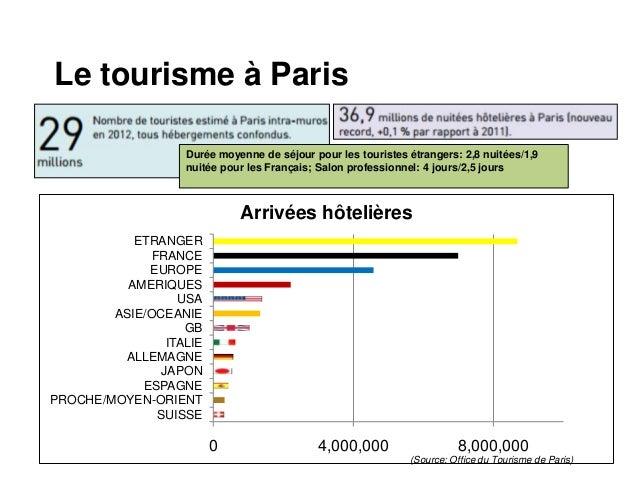 Tourisme en france paris et tourisme mobile - Office du tourisme italien paris horaires ...