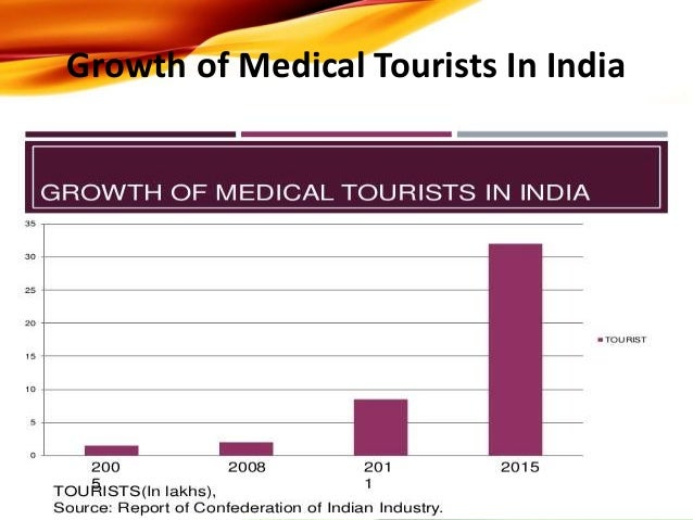 essay on scope of medical tourism in india India's medical tourism boom each year, roughly 200,000 patients from war-torn countries come to india seeking medical care they can't find at home by nishtha chugh for the diplomat.