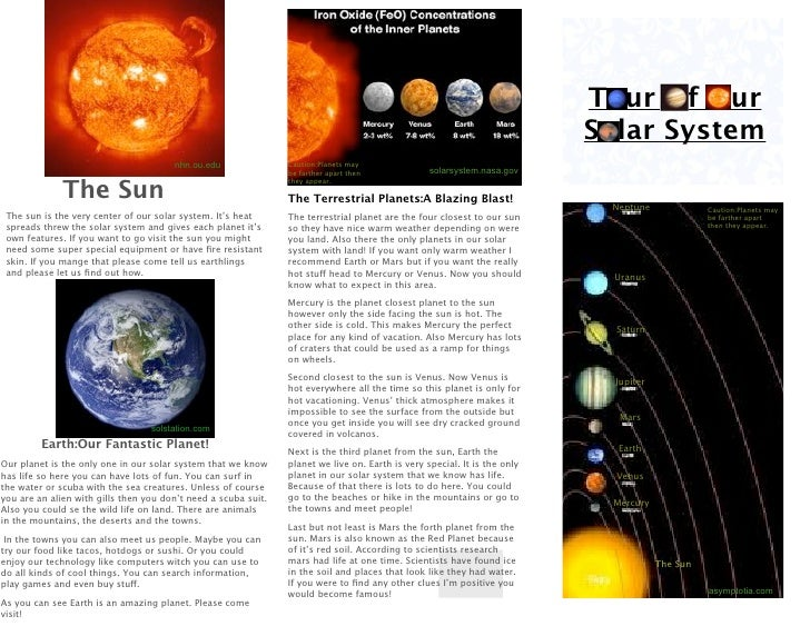 Aidan's Tour of Our Solar System