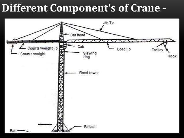 What Are The Different Types Of Cranes : Tower crane installation work