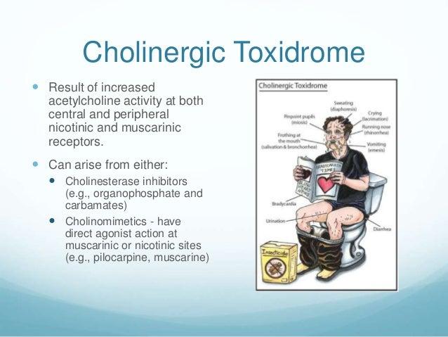 Communication on this topic: Clomipramine, clomipramine/