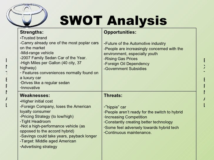 Totota Swot Analysis and Marketing Plan
