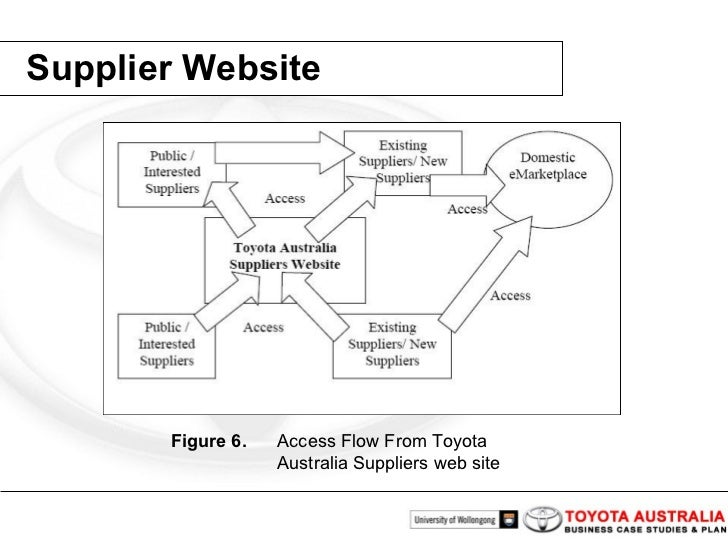 case study and web based delivery model Selecting an organizational evidence-based practice model  organizational web sites  a case study demonstrating how an.