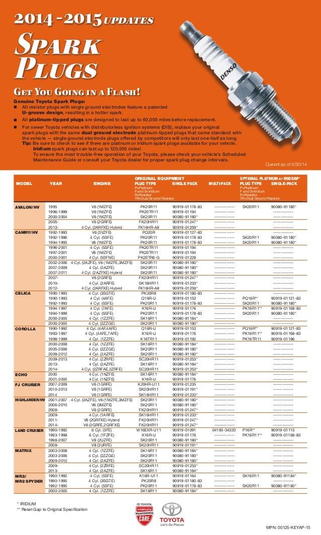 Toyota Spark Plugs Chart Haley Toyota Of Roanoke