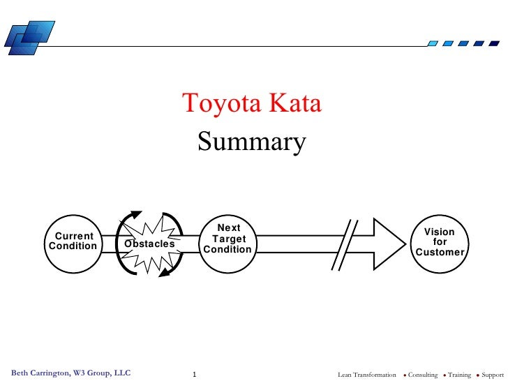 <ul><li>Toyota Kata </li></ul><ul><li>Summary </li></ul>