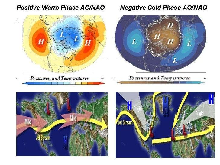 Tp climate change-101-2