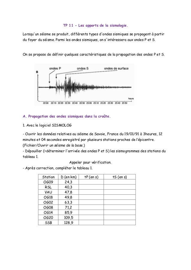 TP 11 - Les apports de la sismologie. Lorsqu'un séisme se produit, différents types d'ondes sismiques se propagent à parti...