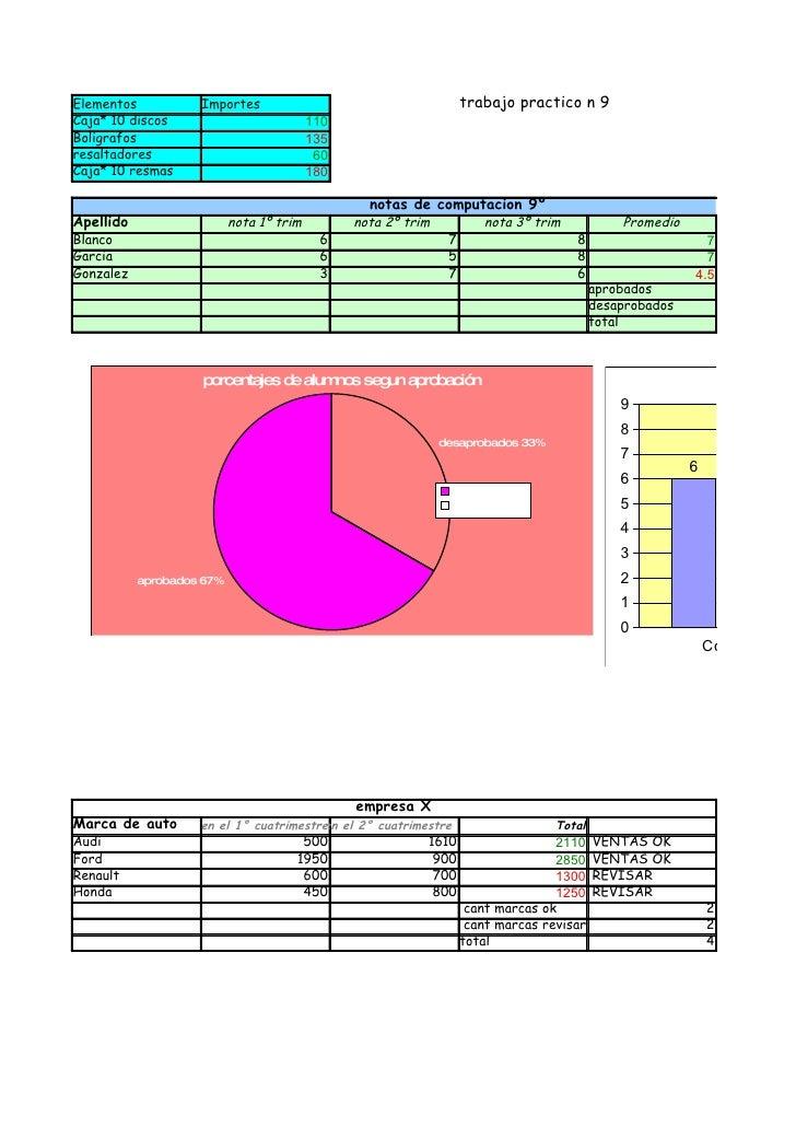 Elementos            Importes                                       trabajo practico n 9      Caja* 10 discos             ...