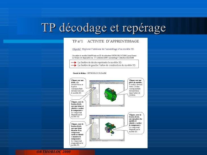 TP décodage et repérage ORTHOBLOC 2000