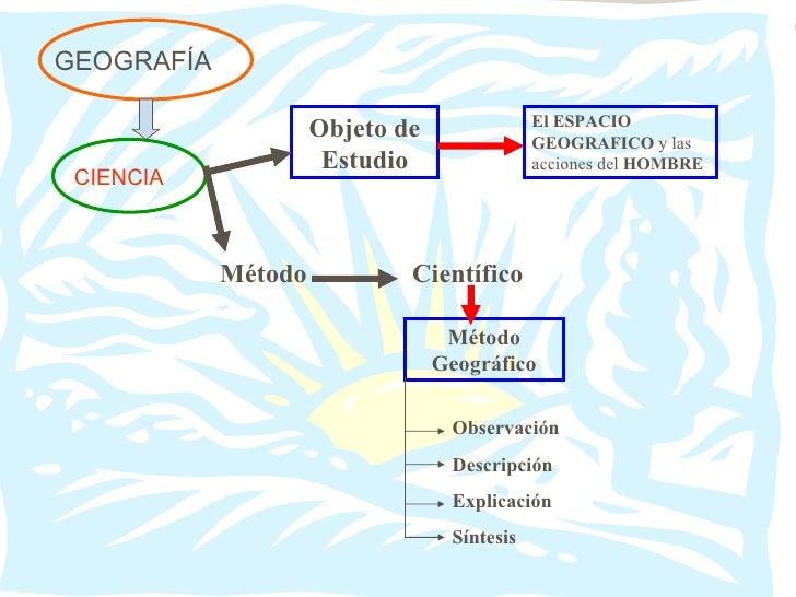 GEOGRAFÍA                                               El ESPACIO                     Objeto de                 GEOGRAFIC...