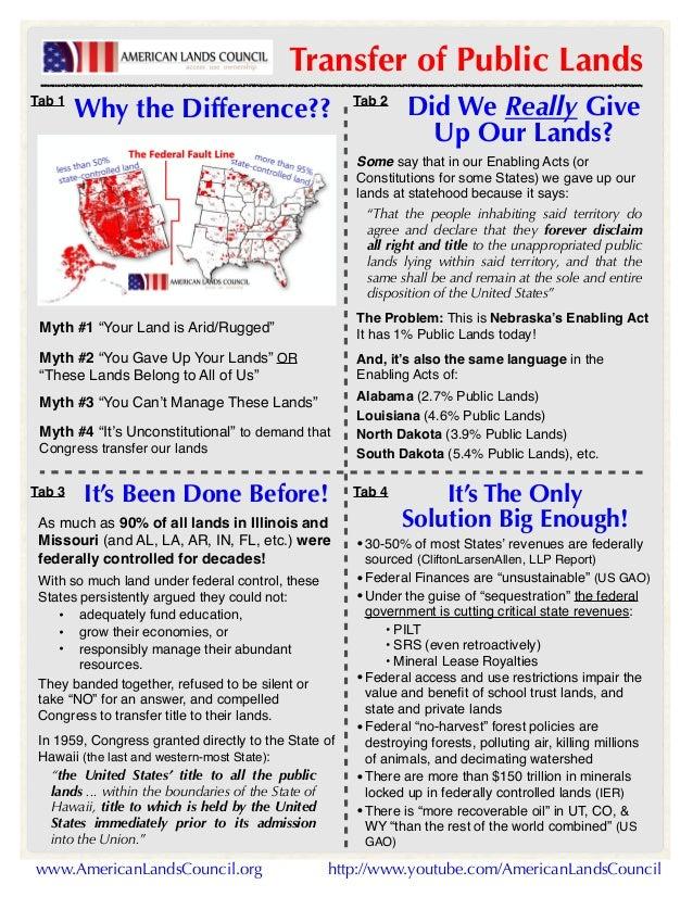 Transfer of Public Lands Summary