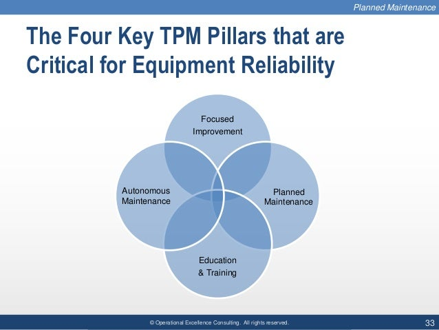 tpm operational excellence The cornerstones to operational excellence are lean and total productive maintenance productivity introduced the cornerstones of operational excellence—lean and total productive maintenance (tpm) – to the west in the 1980s more than a set of tools, these methodologies depend on systemic change.