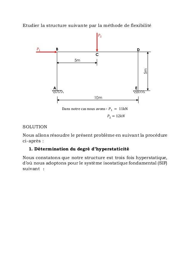 Etudier la structure suivante par la méthode de flexibilité SOLUTION Nous allons résoudre le présent problème en suivant l...