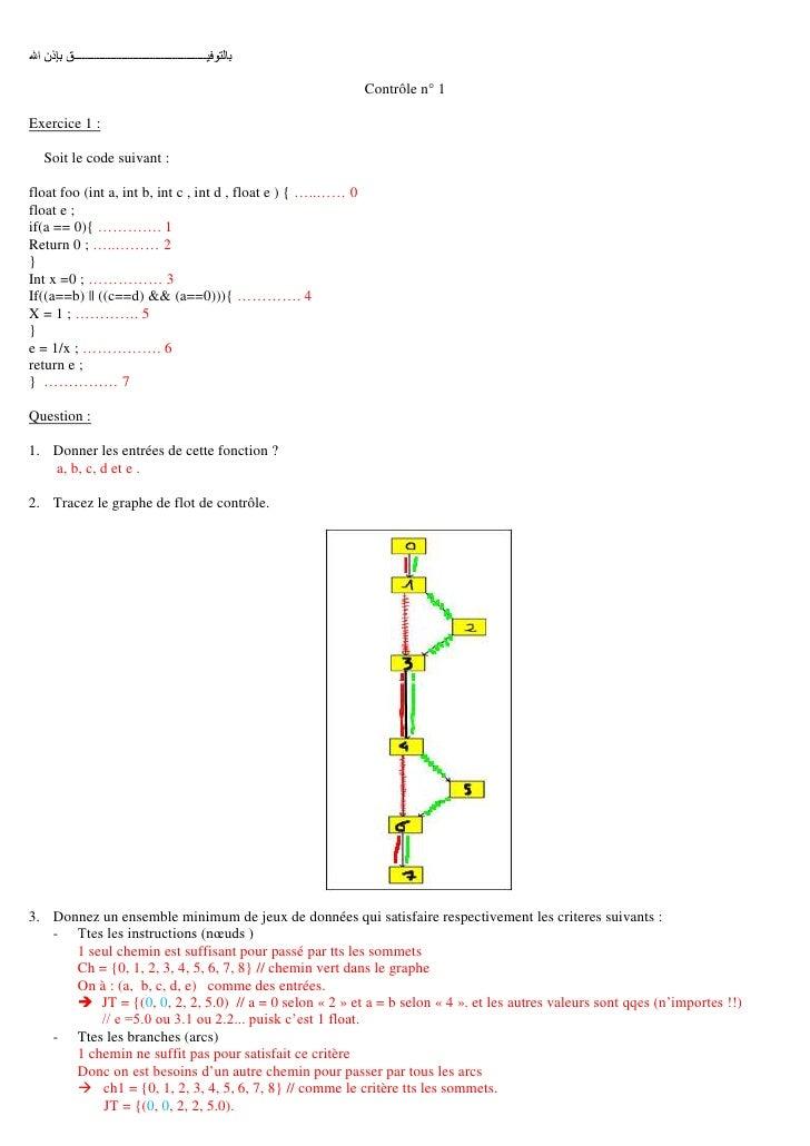 Contrôle n° 1Exercice 1 :  Soit le code suivant :float foo (int a, int b, int c , int d , float e ) { …..…… 0float e ;if(a...