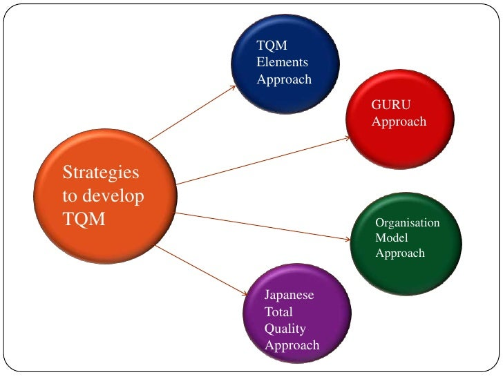 three areas of tqm concentration in an organization The role of process improvement in the nonprofit all of these areas may in fact be nor do i describe specific systems such as total quality management.