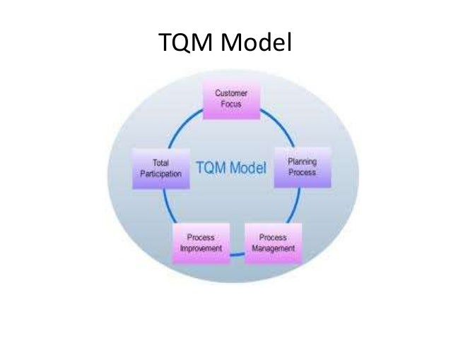 applications of total quality management essay The application of total quality management helps in streamlining processes, and ensures a proactive work system ready to counter deviations from the ideal state what are some of the major benefits of total quality management.