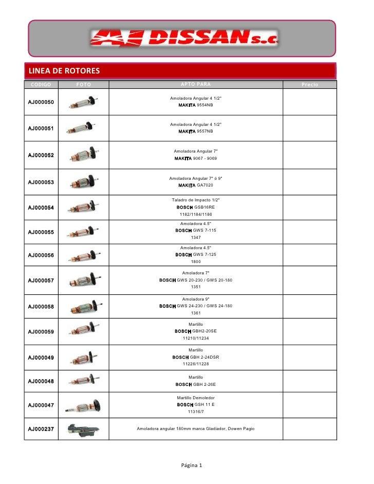 Catalogo de herramientas importadas nacionales electricas for Black friday herramientas electricas