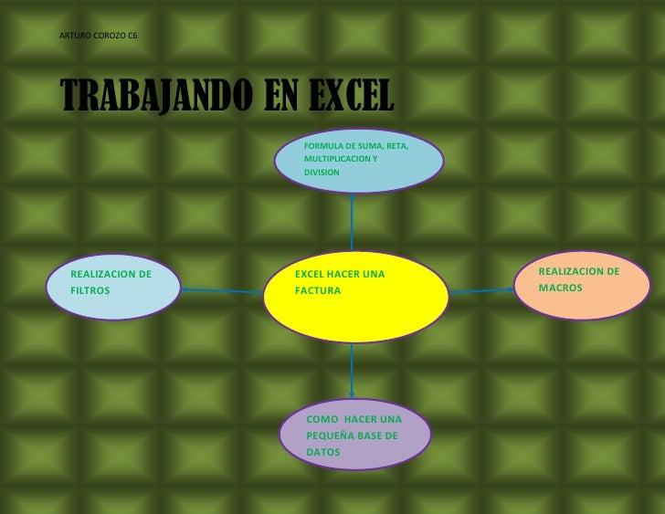 ARTURO COROZO C6TRABAJANDO EN EXCEL                    FORMULA DE SUMA, RETA,                    MULTIPLICACION Y         ...