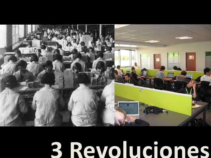 3 Revoluciones