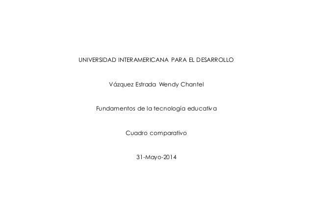 UNIVERSIDAD INTERAMERICANA PARA EL DESARROLLO Vázquez Estrada Wendy Chantel Fundamentos de la tecnología educativa Cuadro ...