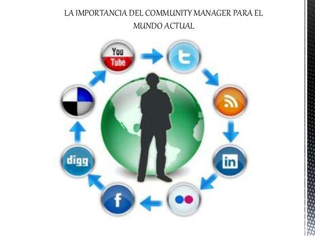 LA IMPORTANCIA DEL COMMUNITY MANAGER PARA EL MUNDO ACTUAL