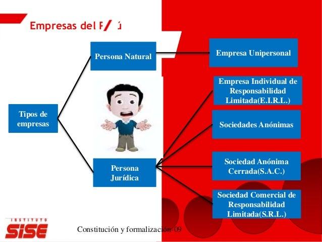 Constitucion y formalizacion de una empresa o negocio for Empresa de cubiertas y tejados