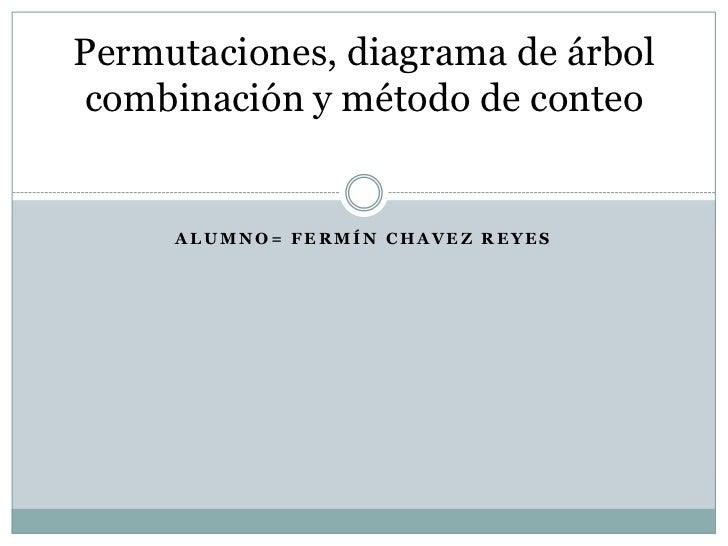 Permutaciones, diagrama de árbolcombinación y método de conteo     ALUMNO= FERMÍN CHAVEZ REYES