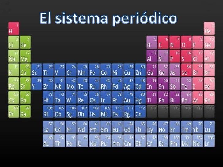 La tabla periódica de los elementos clasifica,organiza y distribuye los distintos elementosquímicos, conforme a sus propie...