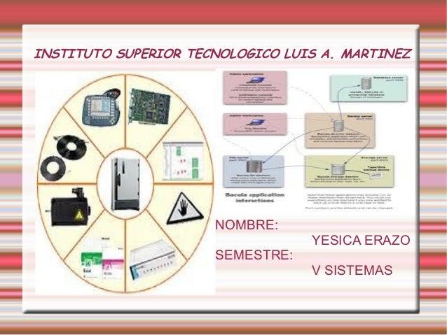 INSTITUTO SUPERIOR TECNOLOGICO LUIS A. MARTINEZ                      NOMBRE:                                  YESICA ERAZO...