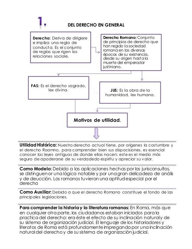 El Matrimonio Catolico Tiene Efectos Civiles En Colombia : Derecho romano mapas conceptuales